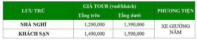 giá Tour Bình Ba